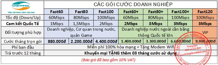 lap mang viettel cho cong ty thang 05-2016