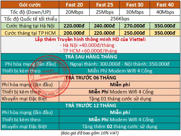 lap mang viettel hcm thang 05-2016