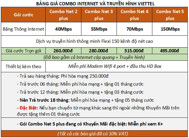 Bảng giá Combo internet và truyền hình Viettel